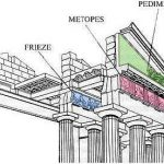 Athens Parthenon Architecture Analysis